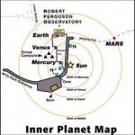 Planet Walk Map